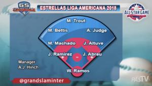 Grand Slam #38 en MLB 2018 Parte 01